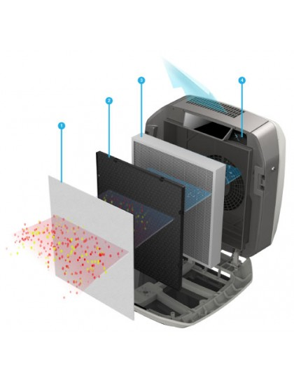 Pročišćivač zraka AreaMaxPro 4 PC Fellowes